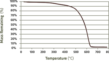 IsoNanotubes-S_figure2